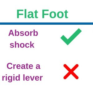 how-to-choose-shoes-for-flat-feet