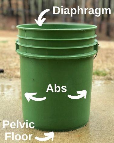 bucket-analogy