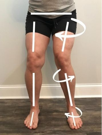 hip-effect-on-knee-and-foot
